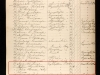 hassel-sofia-olivia-gothenburgswedenpassengerlists-1888-highlighted